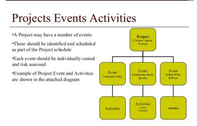event marketing plan project management