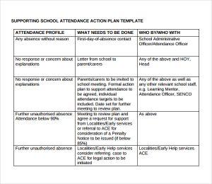 event plan template attendance action planner template