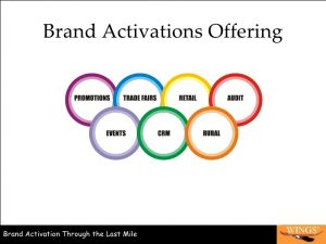 event plan template wings brand activations p ltd