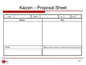 event planning worksheet kaizen forms checklists