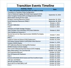 event timeline template transition events timeline