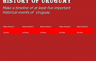 event timeline template uruguay template