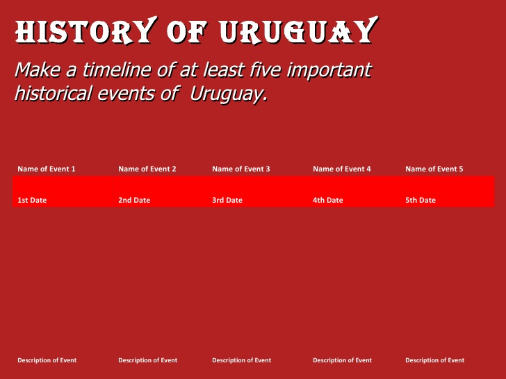 event timeline template