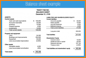 example budget sheet example of balance sheet