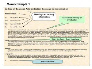 example executive summary business writing power point presentation