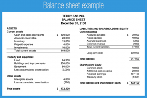 example of a balance sheet l f balance sheet example