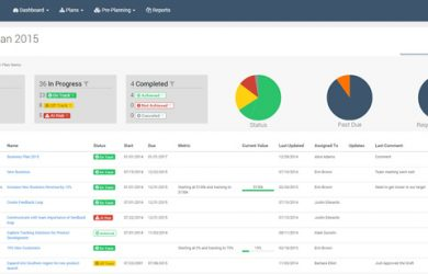 example of a smart goal smart goals template dashboard
