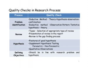 example of research proposal framing good research proposal