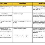 examples of smart goals smart goals