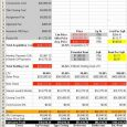 excel cash flow template hard money excel