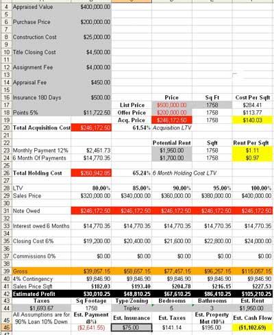 excel cash flow template