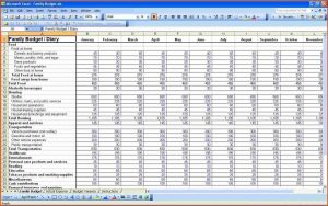 excel cash flow template how to create a profit and loss statement in excel