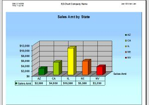 excel chart templates excel chart template to download
