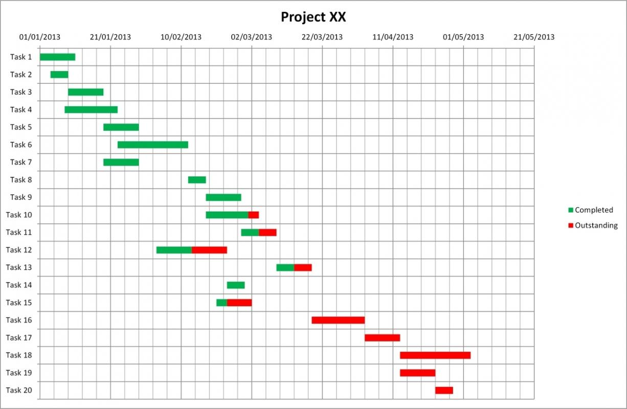 Excel Chart Templates Template Business - Excel timeline chart template