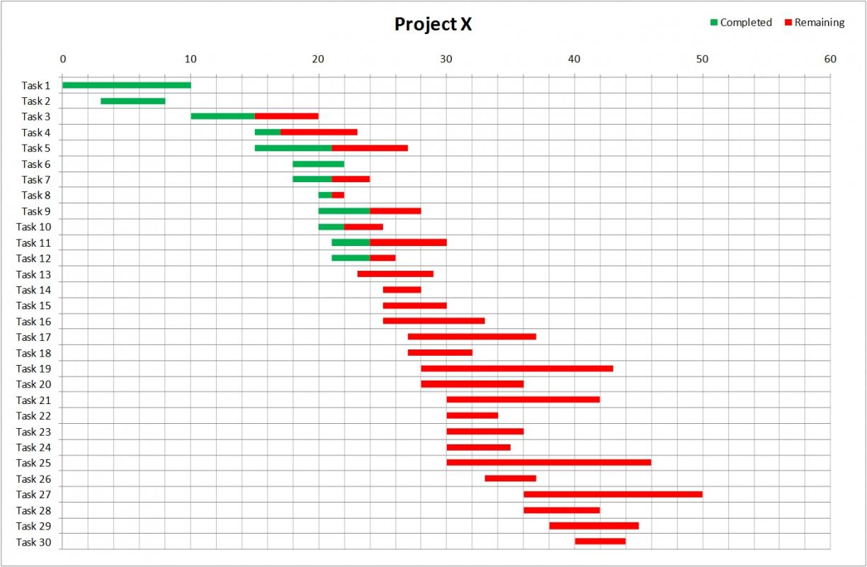 Construction project spreadsheet template