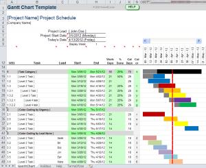 excel chart templates gantt chart excel xlsx