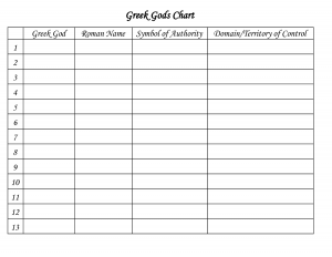 excel chore chart greek gods printable chart templates blank