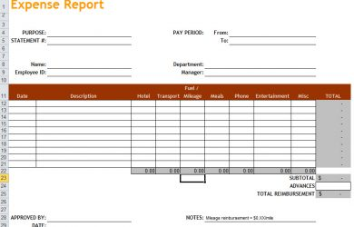 excel expense report expense report template