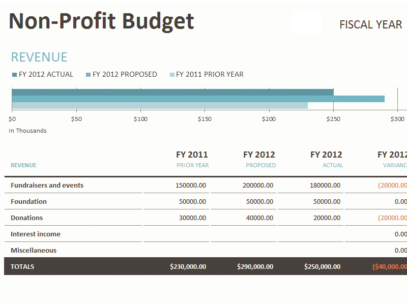 excel expense report template template business
