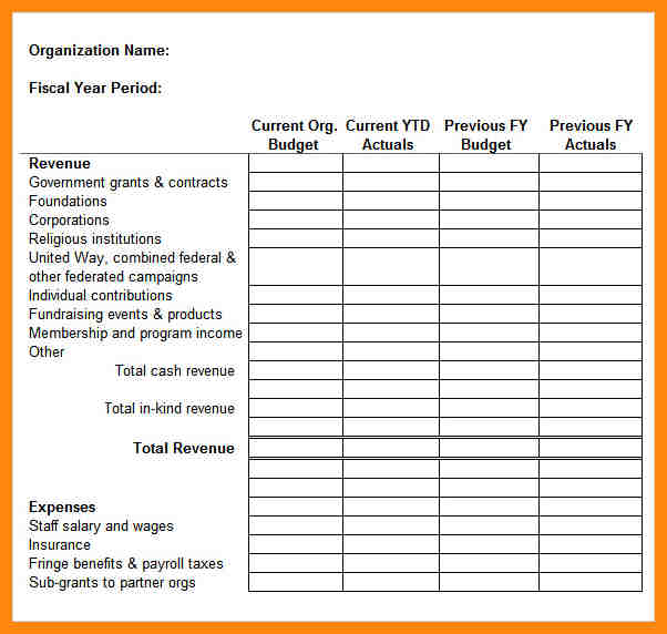 Excel Expenses Report  Annual Expense Report Template