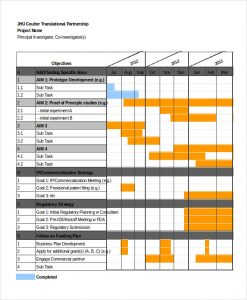 excel graph templates excel gantt graph template