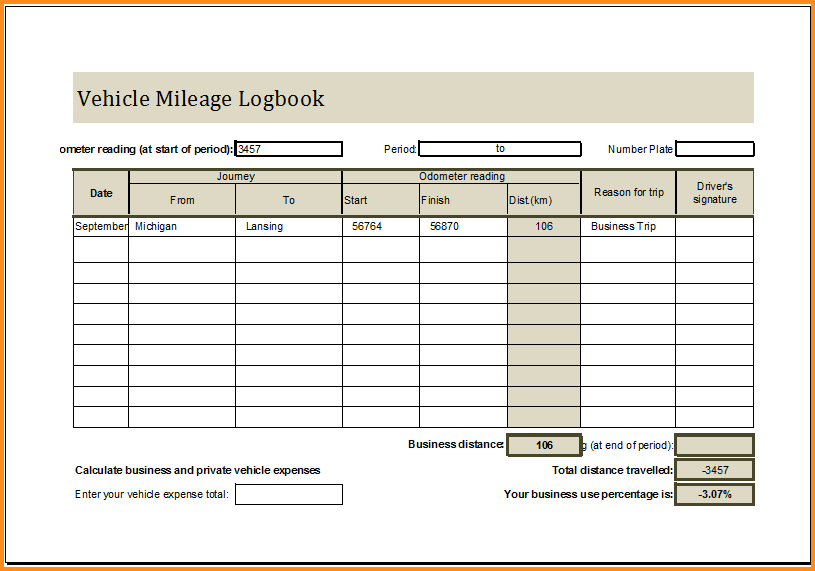 excel mileage log