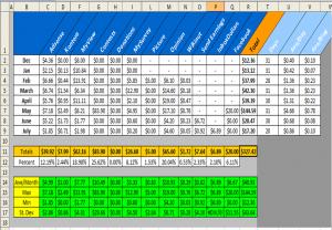 excel spreadsheet templates spreadsheet templates snah5o5f