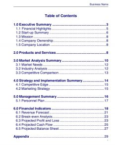 executive summary template doc business plantemplate masterplansdoc