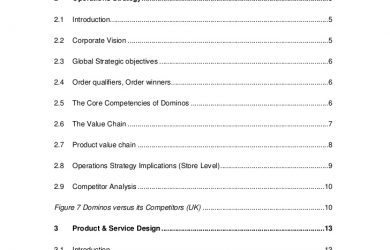 executive summary template word mba operations management assignment
