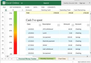expense tracker template instantly know how you are depleting your budget and spend within your means