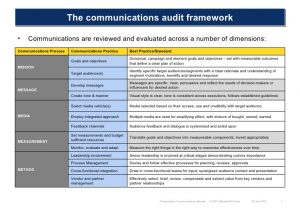 facebook powerpoint template communications audit fivem framework