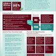 fact sheet design gsa fact sheet overview final