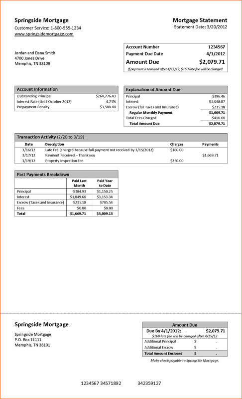 Fake Chase Bank Statement Template Template Business