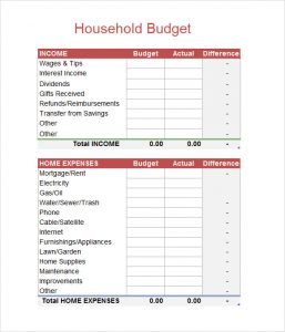 family budget spreadsheet household budget spreadsheet template