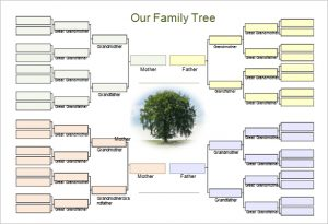 family genogram maker genogram template image