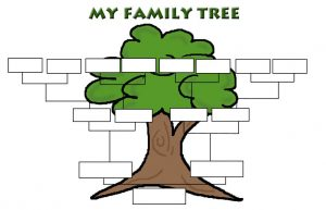 family tree blank izerrgt