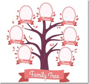 family tree chart maker family tree chart maker