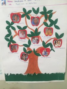 family tree for kids n