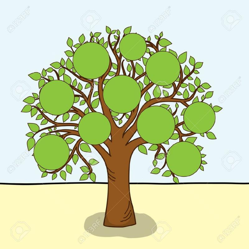 Family Tree Images on Family Tree For Kids Template