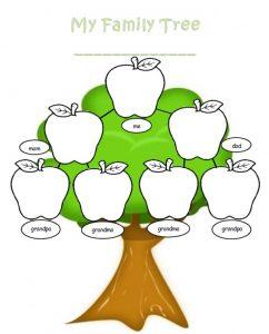 family tree images mtllakgdc