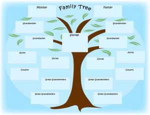 family tree maker templates 17 best ideas about family tree templates on pinterest free regarding family tree maker templates