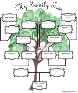family tree maker templates family tree maker templates hohw8ewc