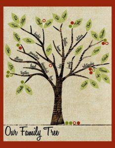 family tree pdf cefcaaefecfffecaec family tree art the family