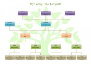 family tree template free my family tree