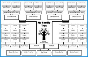 family tree template google docs xfamilytreestudentworksheet jpg pagespeed ic rmmhwsbj