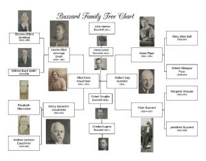 family tree template online family tree