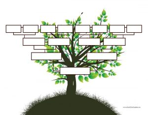 family tree template online tree x