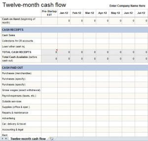 family tree templates excel cash flow template krjvtj