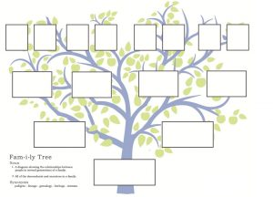 family tree templates family tree printable
