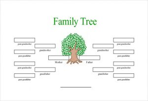 family trees format family tree format